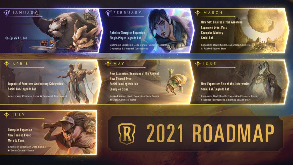 Riot's Legends of Runeterra roadmap is incredible
